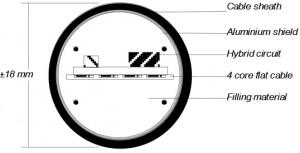 hd-Sec20-Diag01